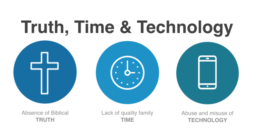 Truth, Time & Technology